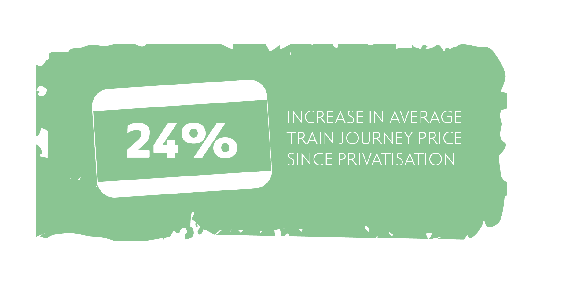 24% increase in train journey price