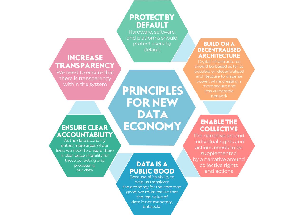 Principles for a new data economy